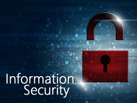 ISO 27001 Information Security Management System Setup